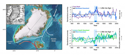 Sea Ice Triggered The Little Ice Age Says Study